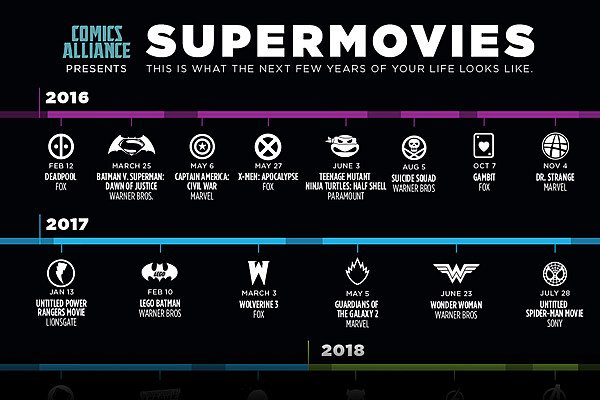 Comic movie release dates in Perth
