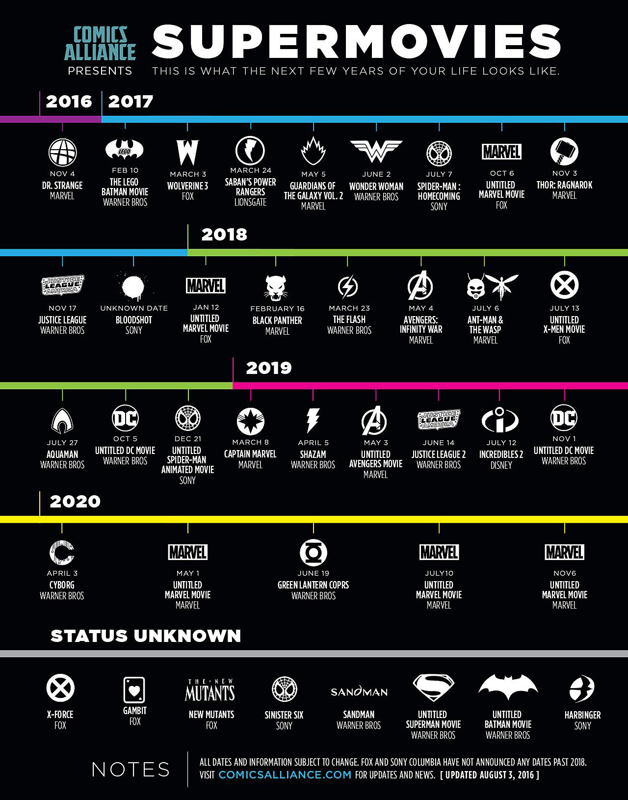 Dc comics movie release dates
