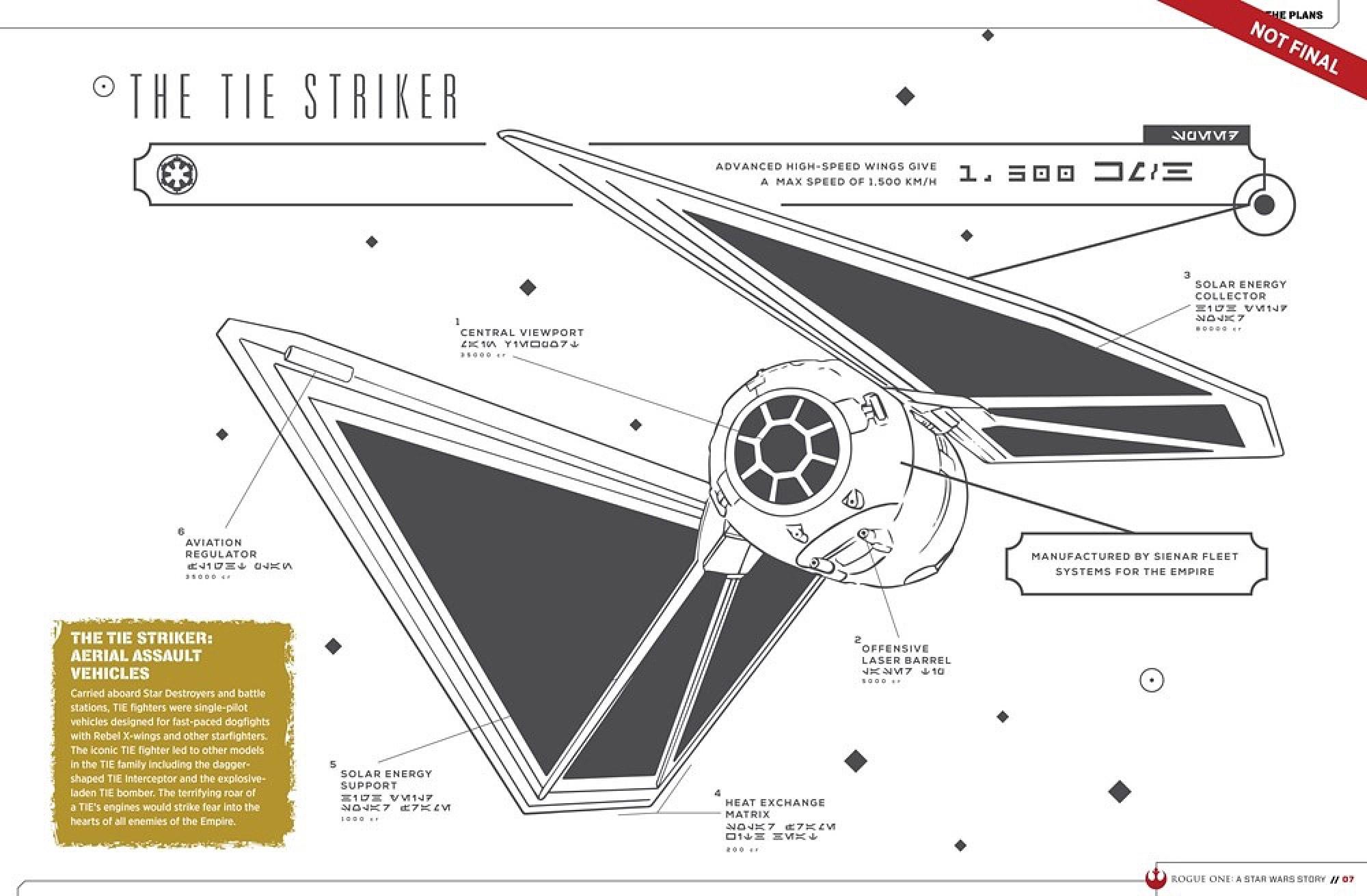 star wars rogue one visual guide pdf